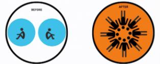 Styles-de-vie-collaboratifs-3-dimensions-de-la-consommation-collaborative