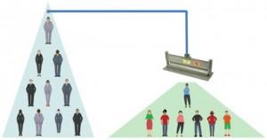 Organisation-hierarchique-vers-plate-presse-hydraulique-avenir-coherence