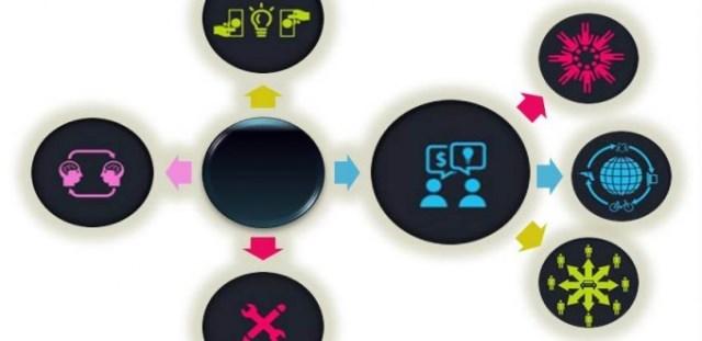 image-du-jour-économie-collaborative-définitions
