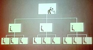 Structure-hierarchique-Avenir-Coherence